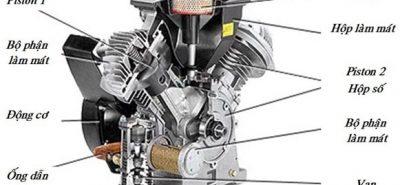 Cấu tạo máy nén khí piston dùng trong công nghiệp